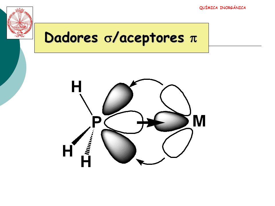 QUÍMICA INORGÁNICA Dadores s/aceptores p