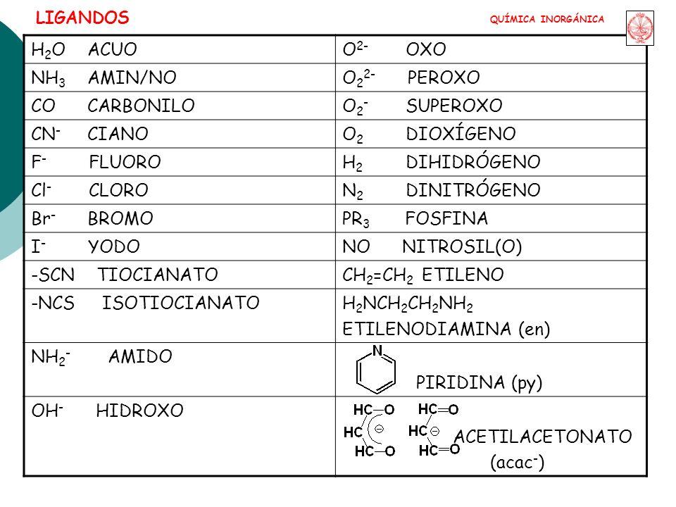 H2O ACUO O2- OXO NH3 AMIN/NO O22- PEROXO CO CARBONILO O2- SUPEROXO
