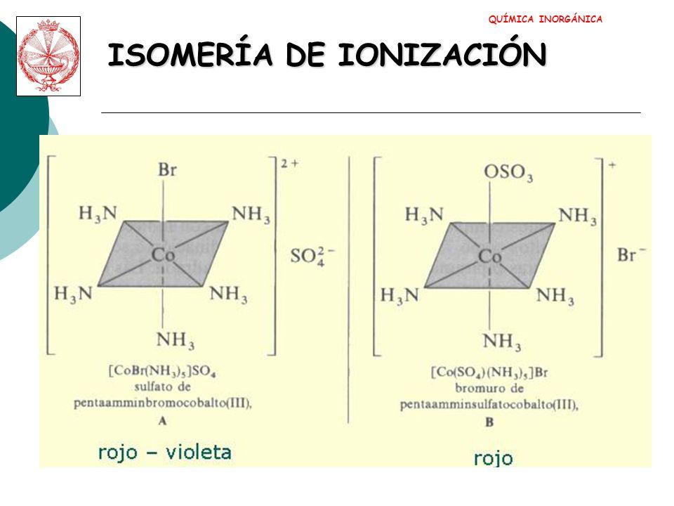 ISOMERÍA DE IONIZACIÓN