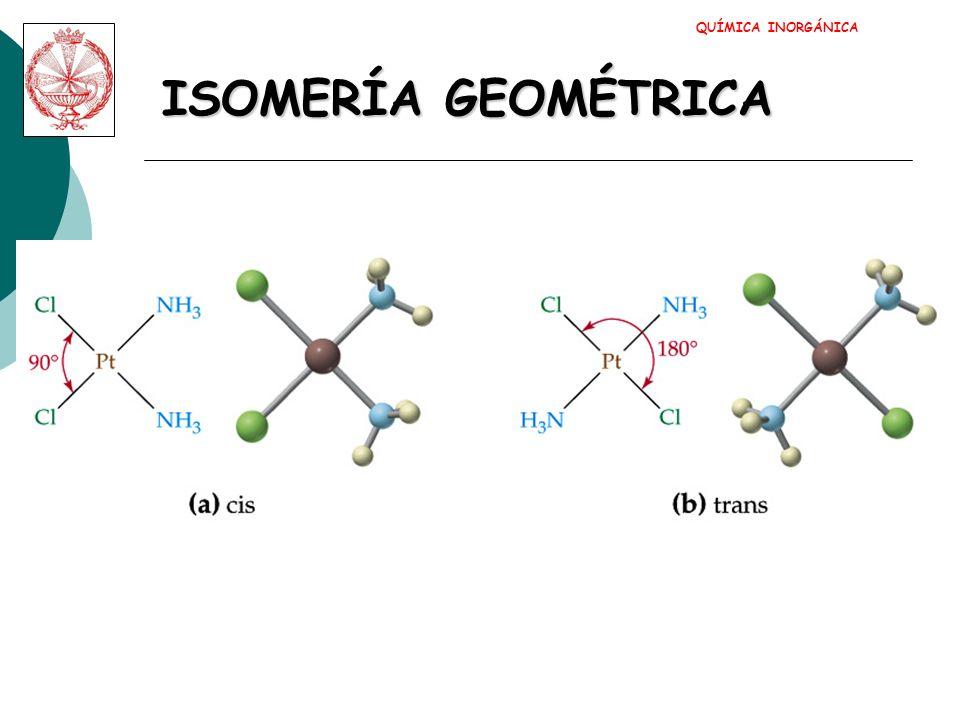 QUÍMICA INORGÁNICA ISOMERÍA GEOMÉTRICA