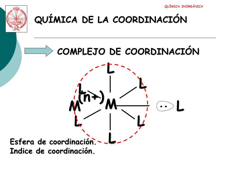 M L M (n+) L QUÍMICA DE LA COORDINACIÓN COMPLEJO DE COORDINACIÓN