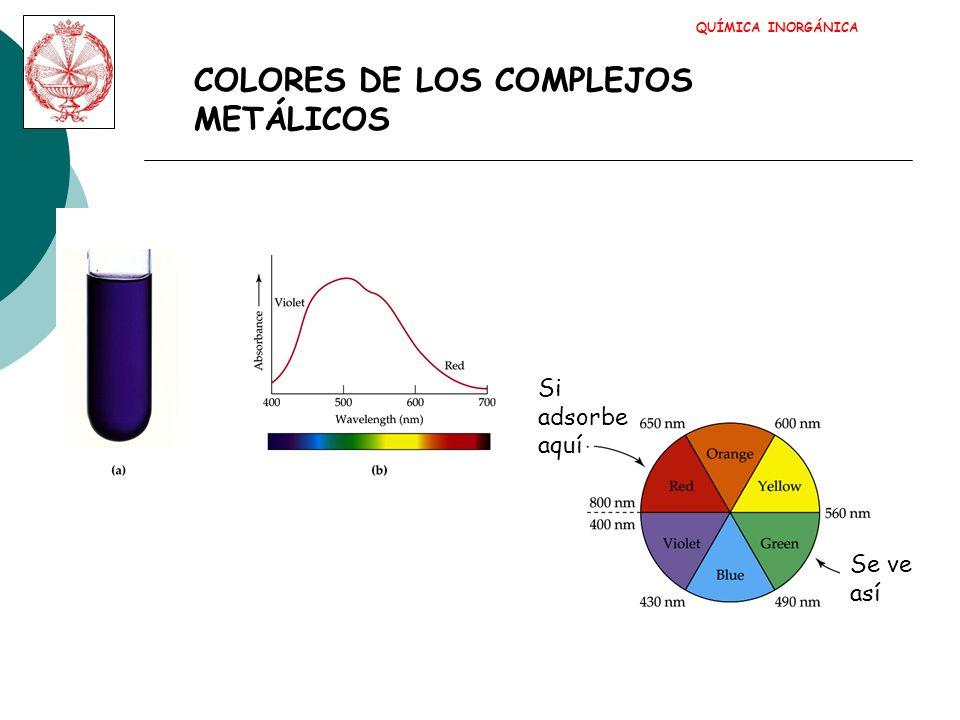 COLORES DE LOS COMPLEJOS METÁLICOS