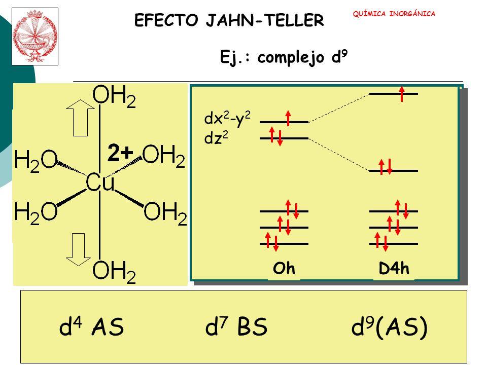 d4 AS d7 BS d9(AS) EFECTO JAHN-TELLER Ej.: complejo d9 dz2 dx2-y2 Oh