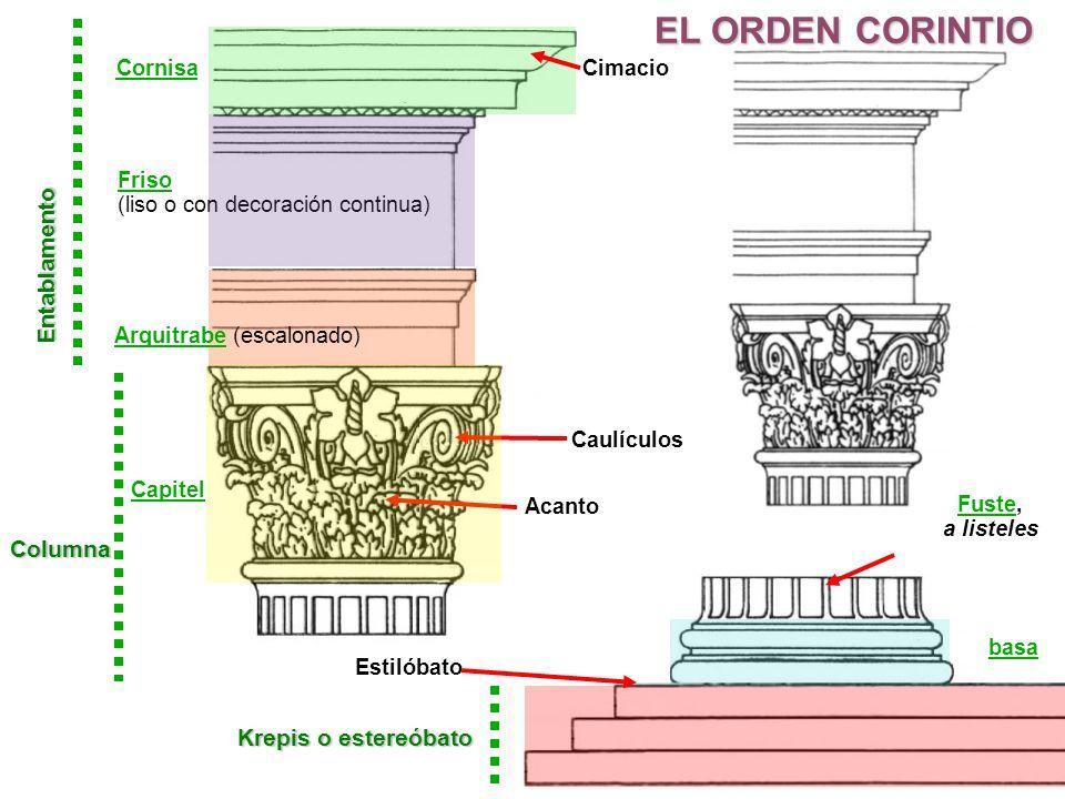 EL ORDEN CORINTIO Entablamento Columna Krepis o estereóbato Cornisa