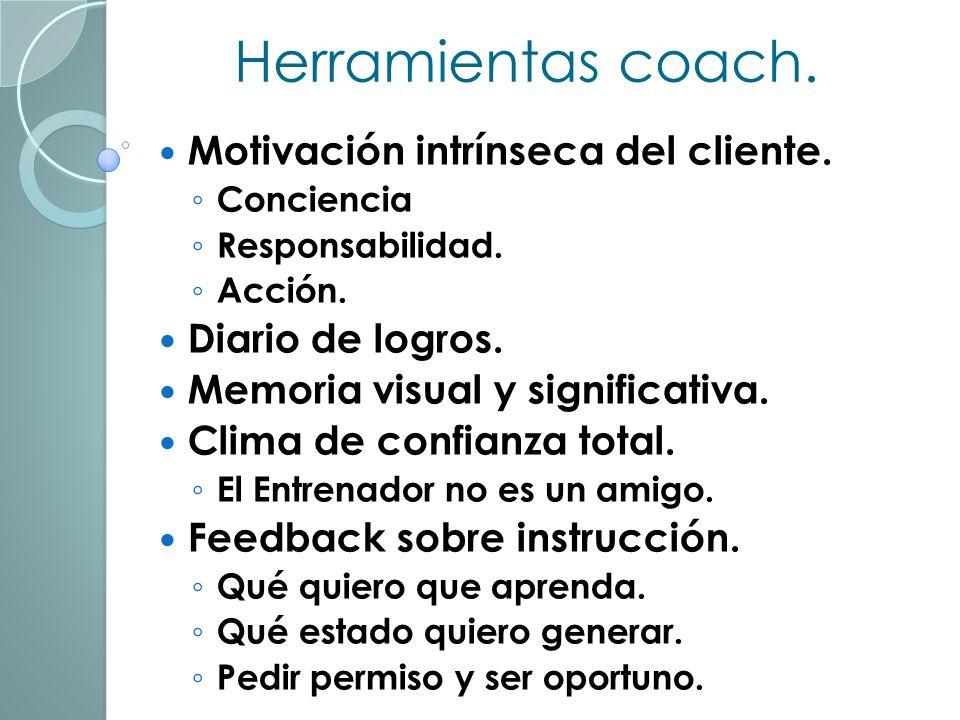 Herramientas coach. Motivación intrínseca del cliente.