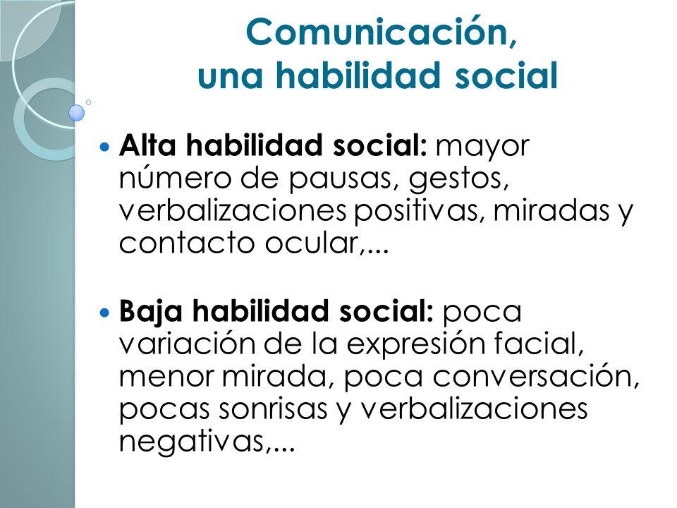 Comunicación, una habilidad social