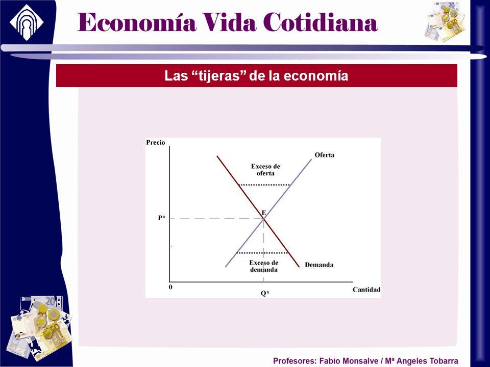 Las tijeras de la economía