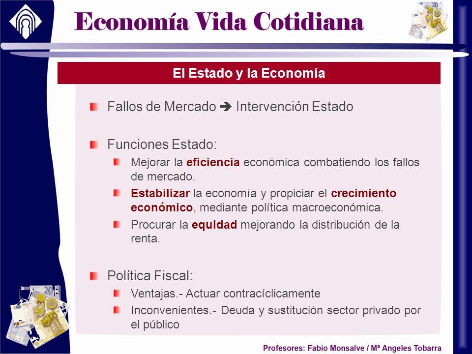 Fallos de Mercado  Intervención Estado Funciones Estado: