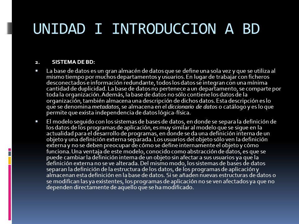 UNIDAD I INTRODUCCION A BD