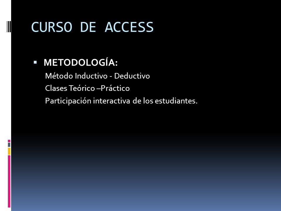 CURSO DE ACCESS METODOLOGÍA: Método Inductivo - Deductivo