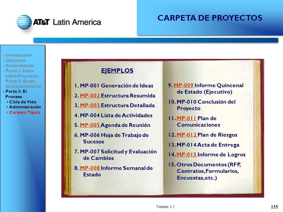CARPETA DE PROYECTOS EJEMPLOS 1. MP-001 Generación de Ideas