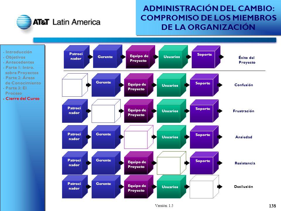 ADMINISTRACIÓN DEL CAMBIO: COMPROMISO DE LOS MIEMBROS DE LA ORGANIZACIÓN