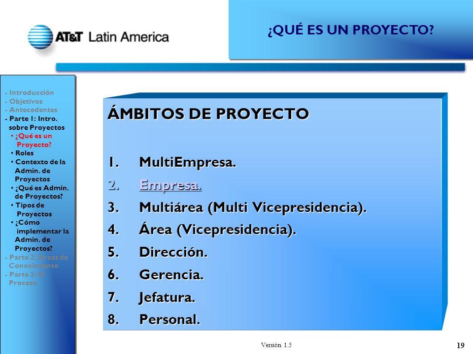 ÁMBITOS DE PROYECTO MultiEmpresa. Empresa.