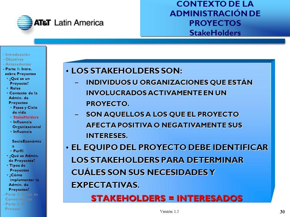 CONTEXTO DE LA ADMINISTRACIÓN DE PROYECTOS STAKEHOLDERS = INTERESADOS
