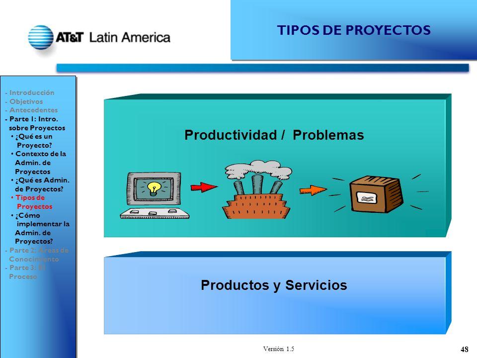 Productividad / Problemas