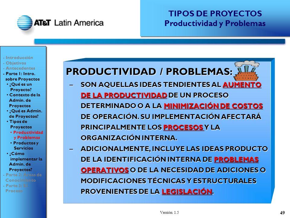 Productividad y Problemas