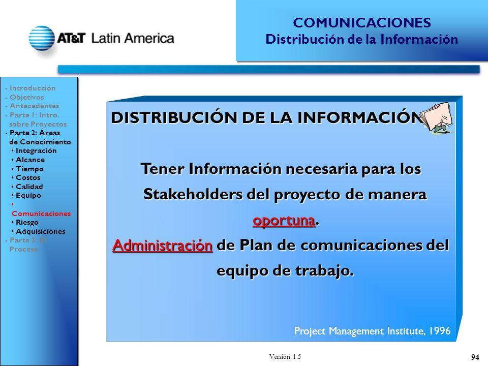 Distribución de la Información