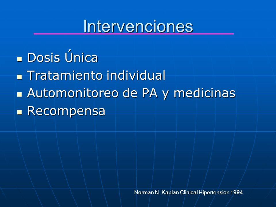 Intervenciones Dosis Única Tratamiento individual