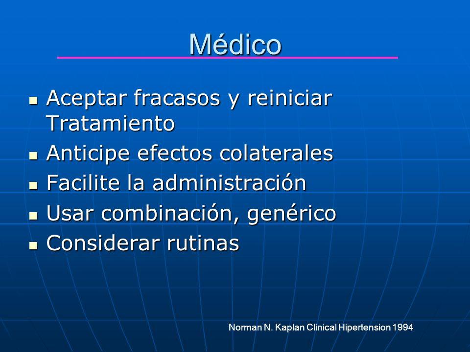 Médico Aceptar fracasos y reiniciar Tratamiento