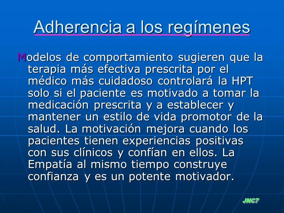 Adherencia a los regímenes