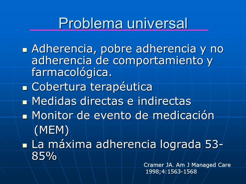 Problema universal Adherencia, pobre adherencia y no adherencia de comportamiento y farmacológica. Cobertura terapéutica.