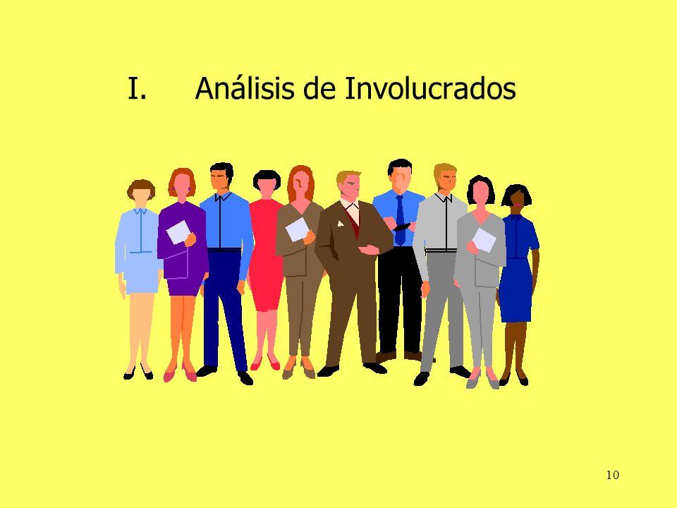 I. Análisis de Involucrados