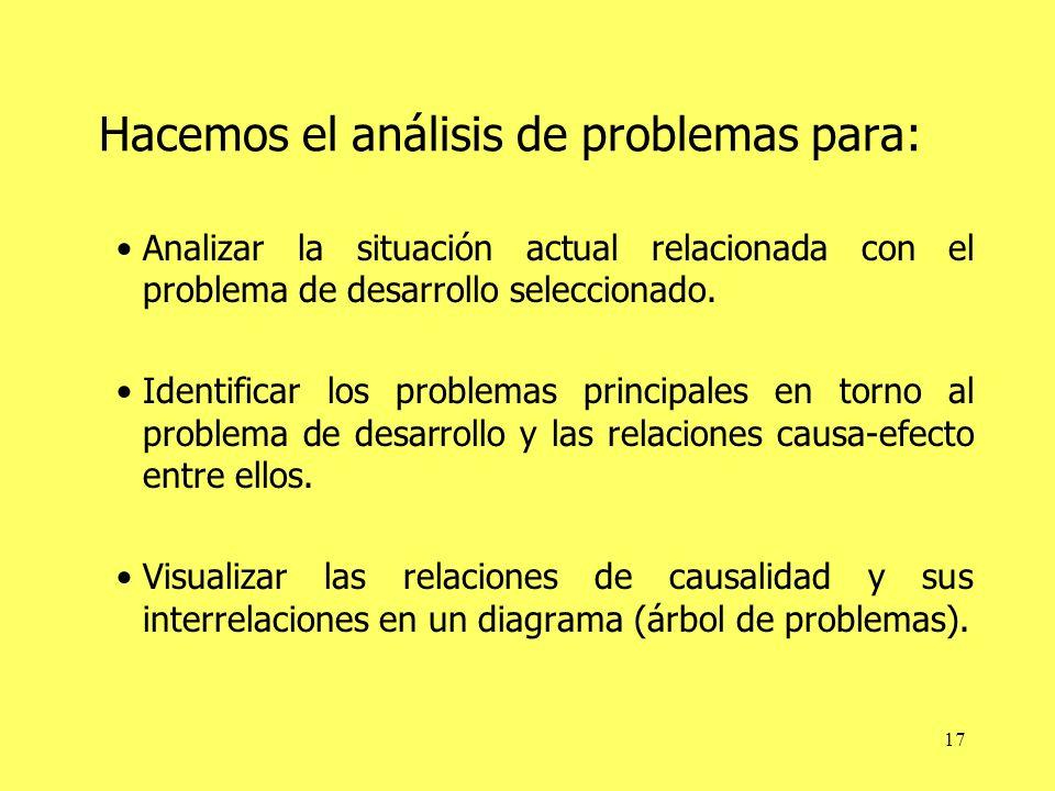 Hacemos el análisis de problemas para: