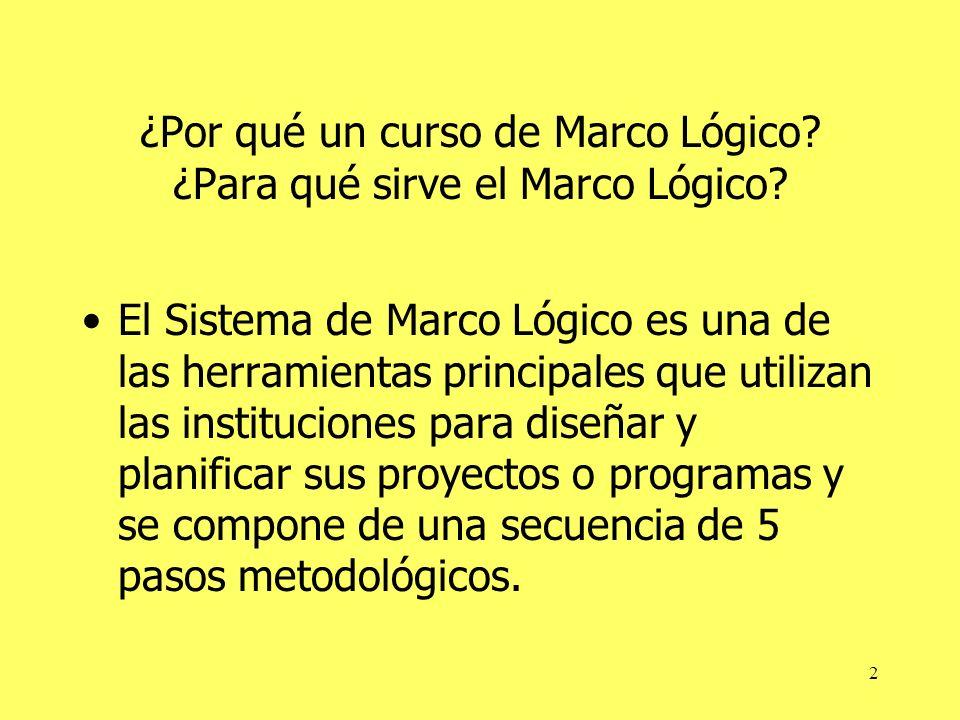 ¿Por qué un curso de Marco Lógico ¿Para qué sirve el Marco Lógico