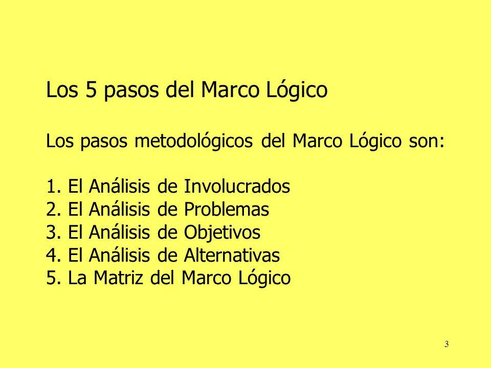 Los 5 pasos del Marco Lógico Los pasos metodológicos del Marco Lógico son: 1.