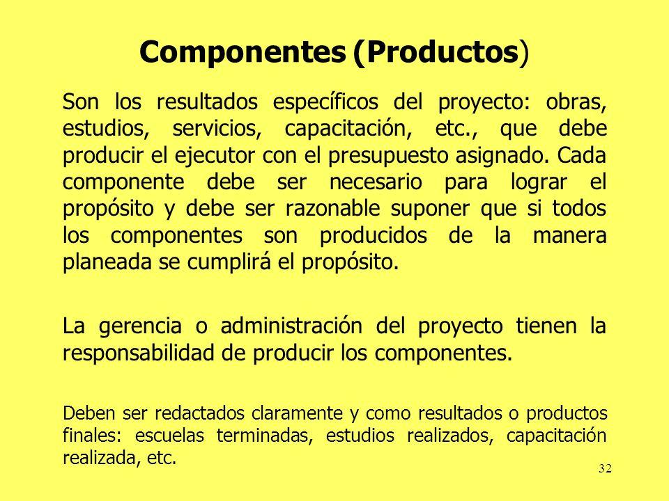 Componentes (Productos)
