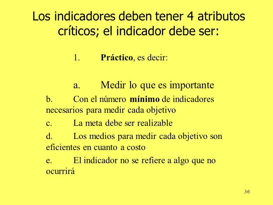 Los indicadores deben tener 4 atributos críticos; el indicador debe ser: