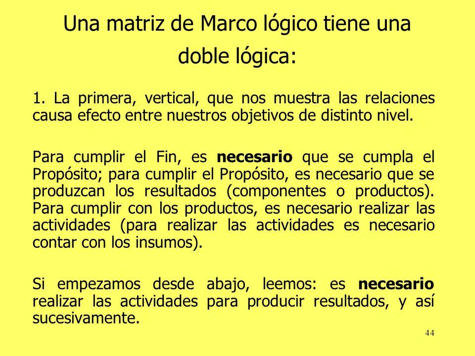 Una matriz de Marco lógico tiene una doble lógica: