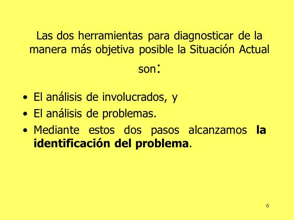 Las dos herramientas para diagnosticar de la manera más objetiva posible la Situación Actual son: