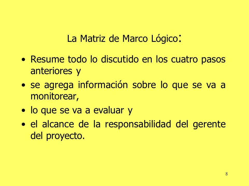 La Matriz de Marco Lógico: