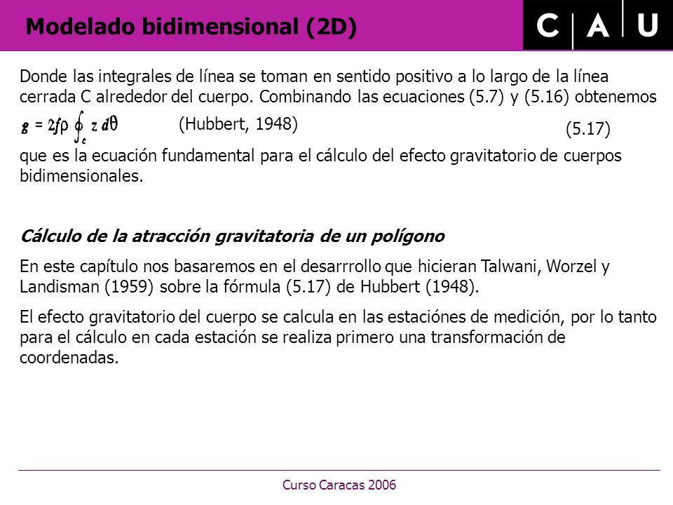 Modelado bidimensional (2D)