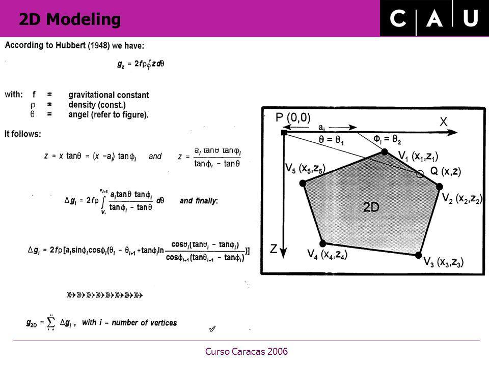 2D Modeling Curso Caracas 2006