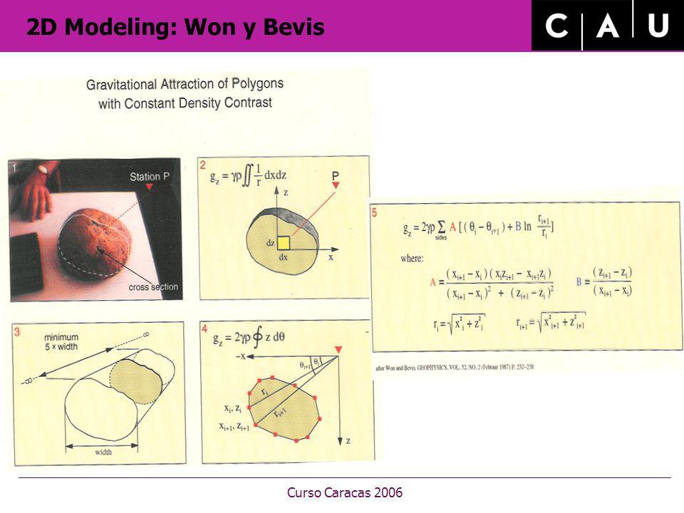 2D Modeling: Won y Bevis Curso Caracas 2006