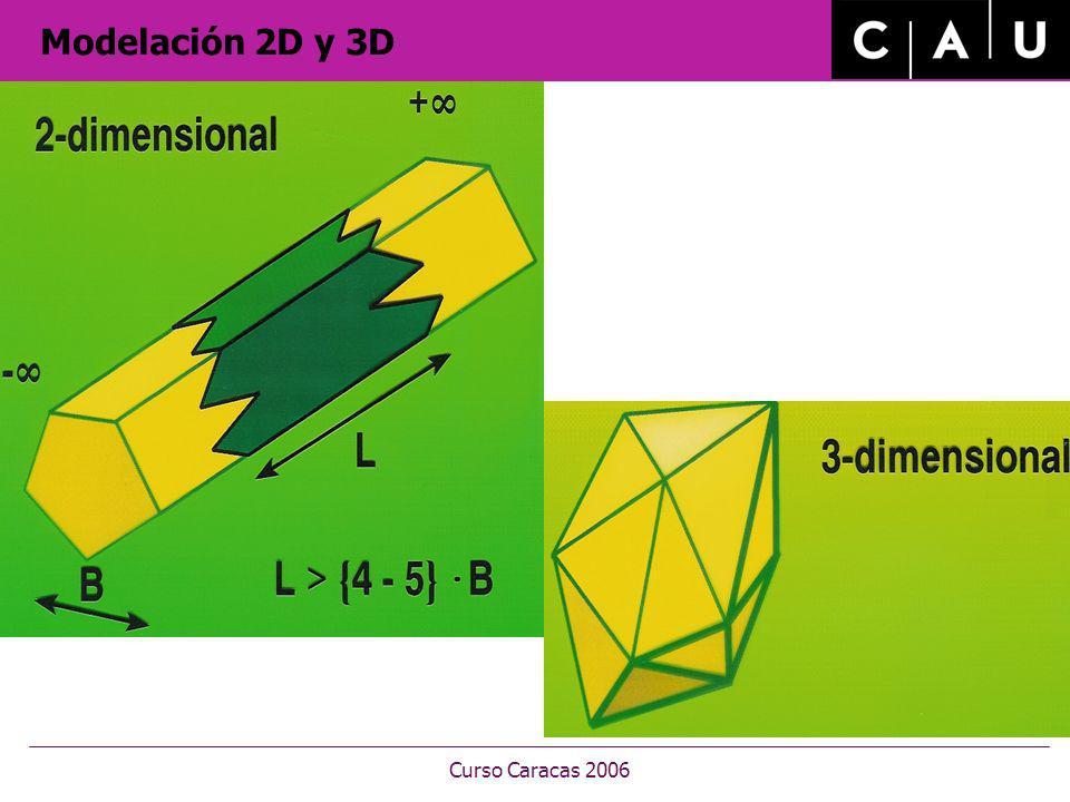 Modelación 2D y 3D Curso Caracas 2006