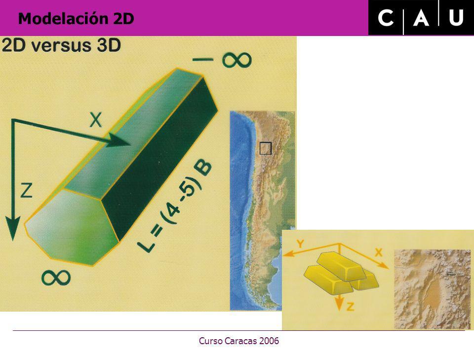 Modelación 2D Curso Caracas 2006