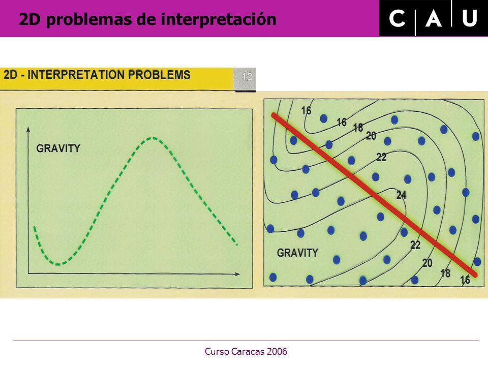 2D problemas de interpretación