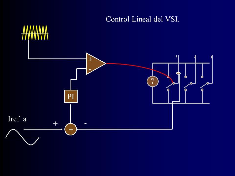 Control Lineal del VSI. + Vdc - PI Iref_a + - +