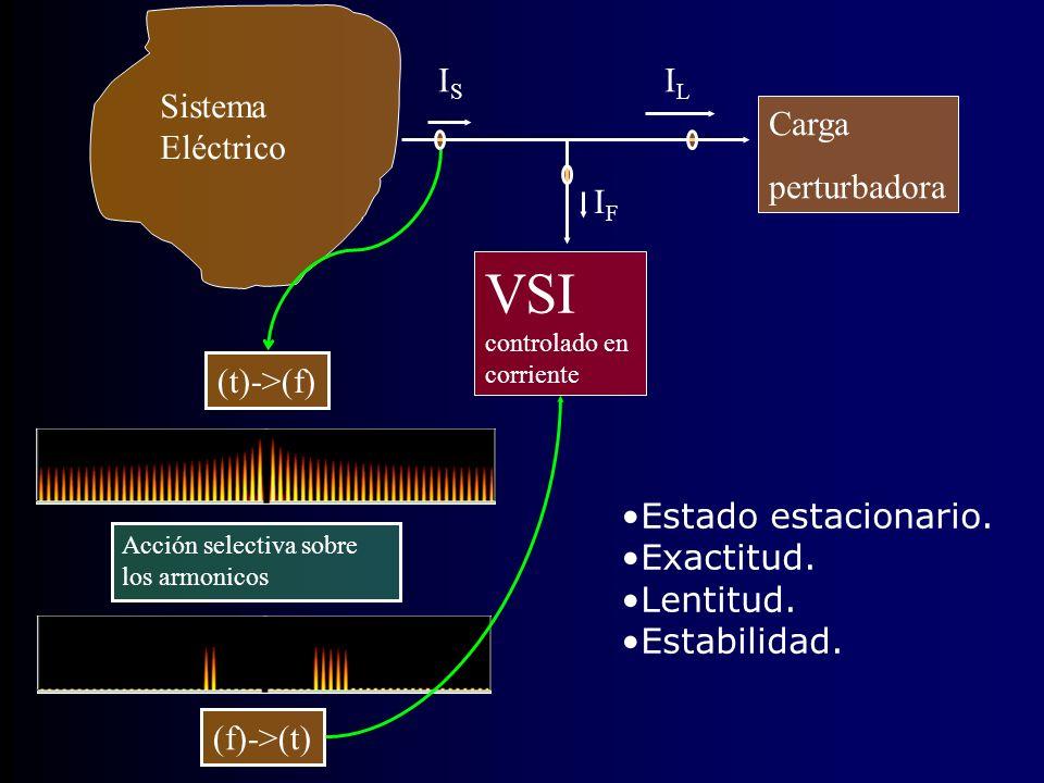 VSI IS IL Sistema Eléctrico Carga perturbadora (t)->(f) IF