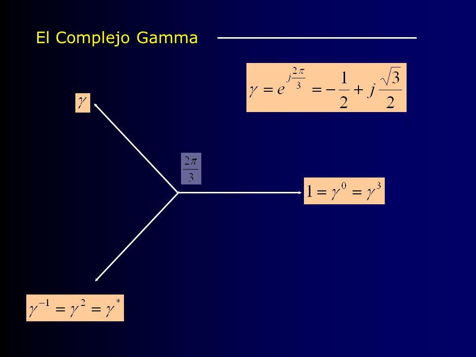 El Complejo Gamma