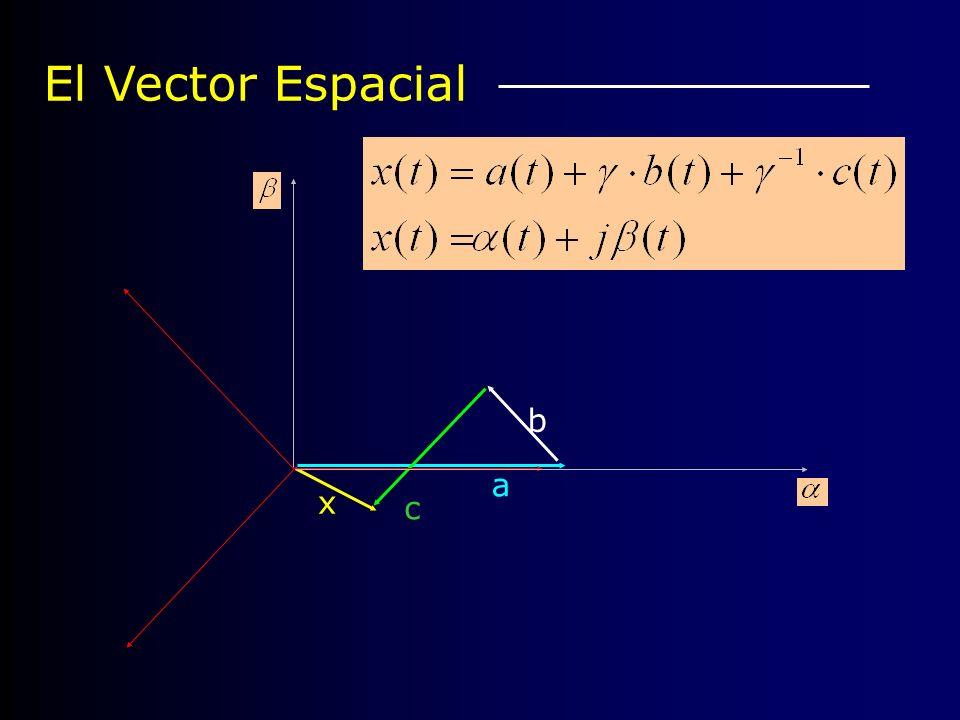 El Vector Espacial c b a x