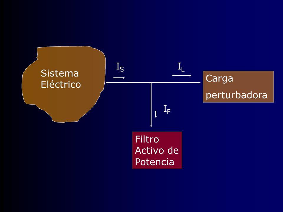 IS IL Sistema Eléctrico Carga perturbadora Filtro Activo de Potencia IF
