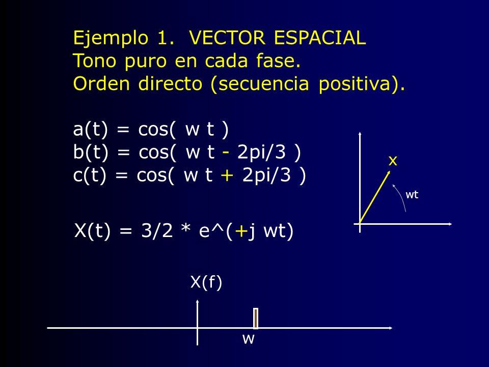 Ejemplo 1. VECTOR ESPACIAL Tono puro en cada fase.