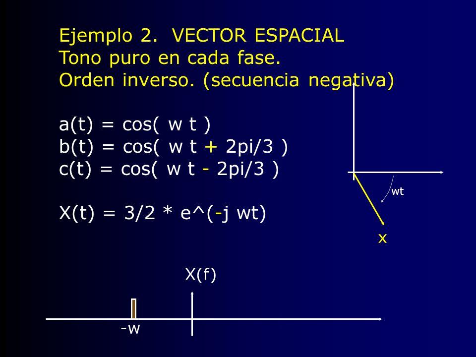 Ejemplo 2. VECTOR ESPACIAL Tono puro en cada fase.