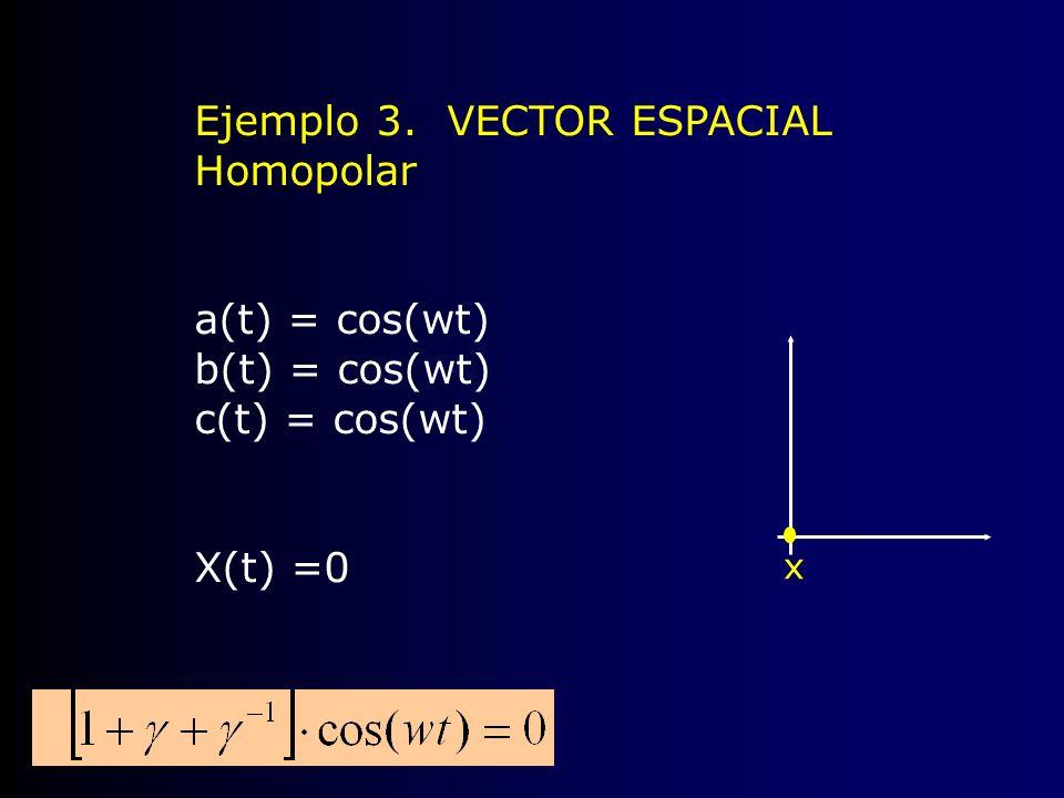 Ejemplo 3. VECTOR ESPACIAL Homopolar