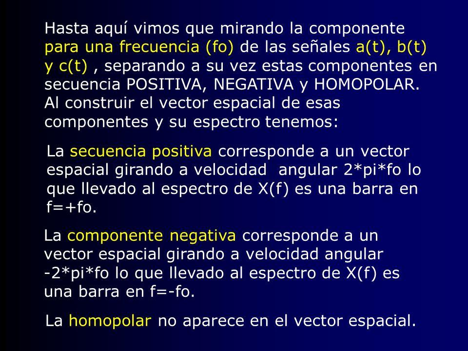 Hasta aquí vimos que mirando la componente para una frecuencia (fo) de las señales a(t), b(t) y c(t) , separando a su vez estas componentes en secuencia POSITIVA, NEGATIVA y HOMOPOLAR. Al construir el vector espacial de esas componentes y su espectro tenemos: