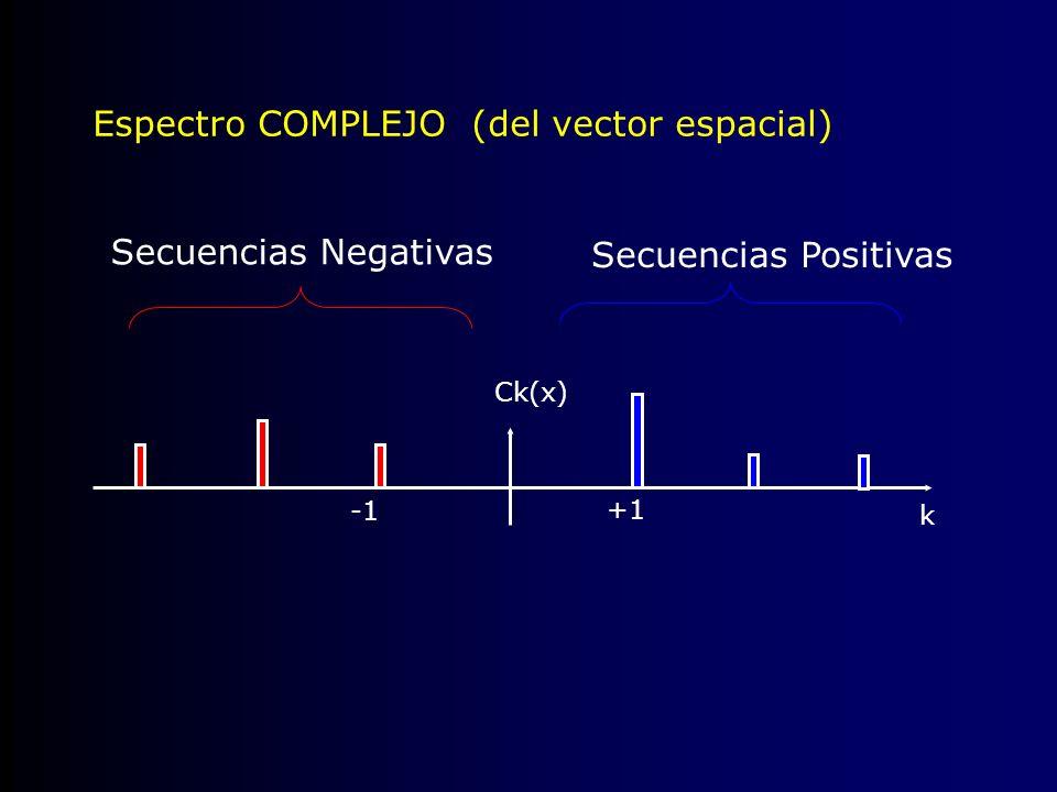 Espectro COMPLEJO (del vector espacial)